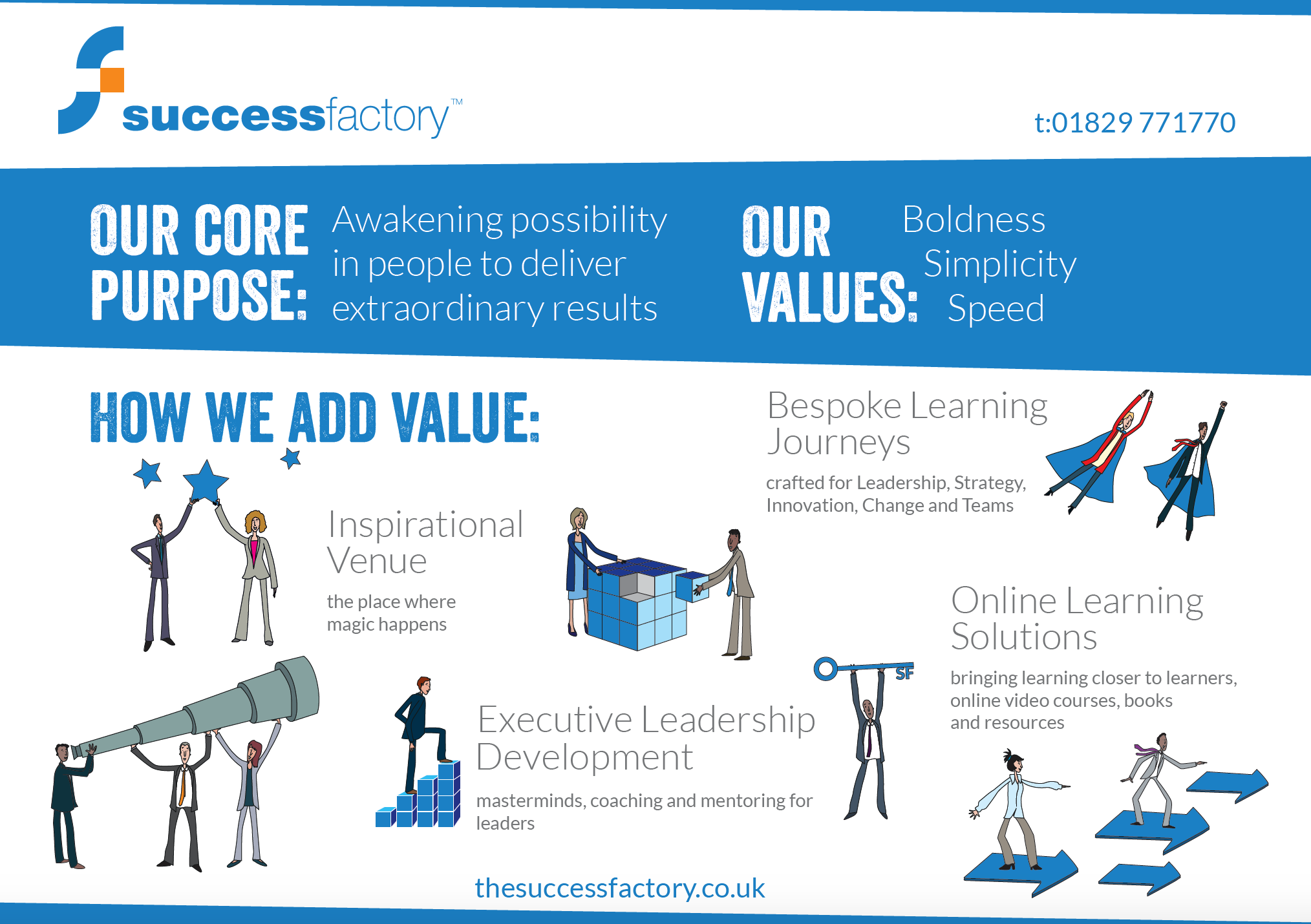 Overview of what Successfactory offer