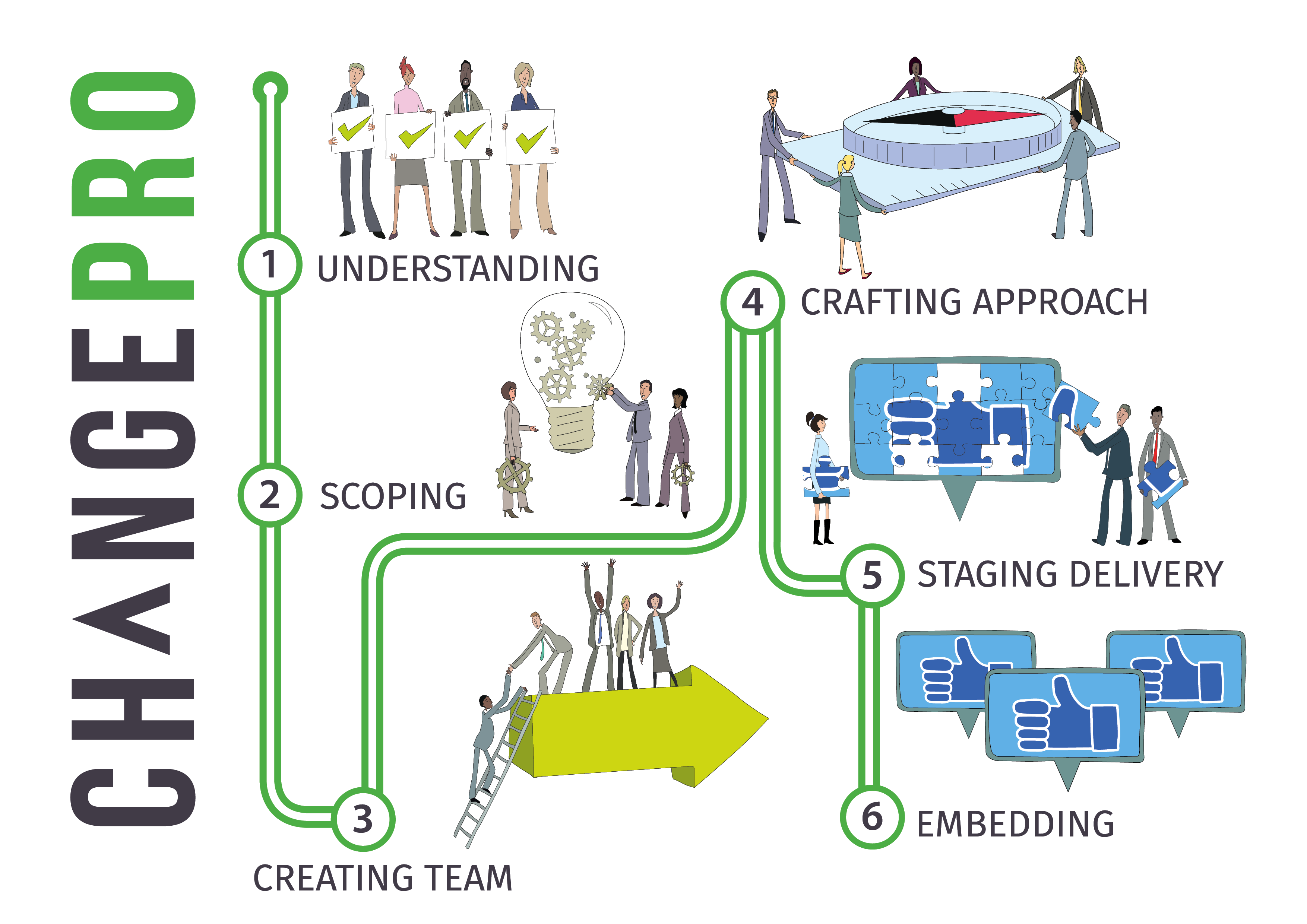 changePro_journey map copy 2.png