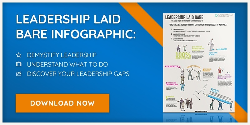 Download our free Leadership Laid Bare Infographic.